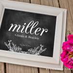 Customizable Family Name Print